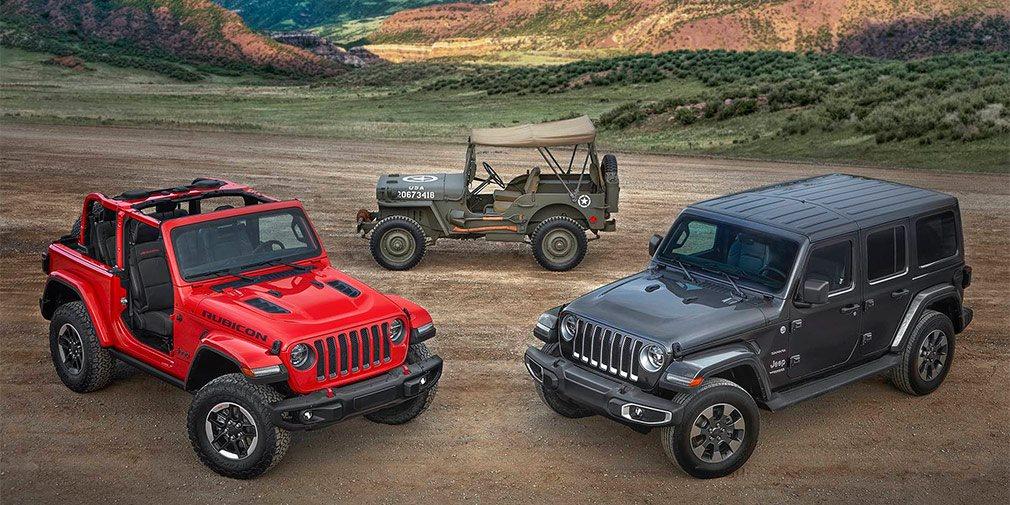 типы крыш Jeep Wrangler