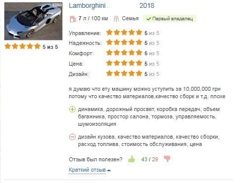 lamborghini urus 2 отзыв