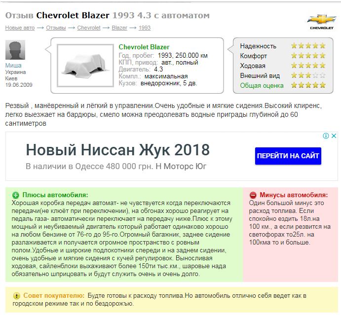 Отзыв Chevrolet Blazer