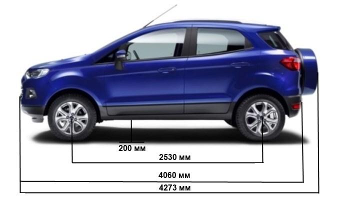 ford ecosport размеры