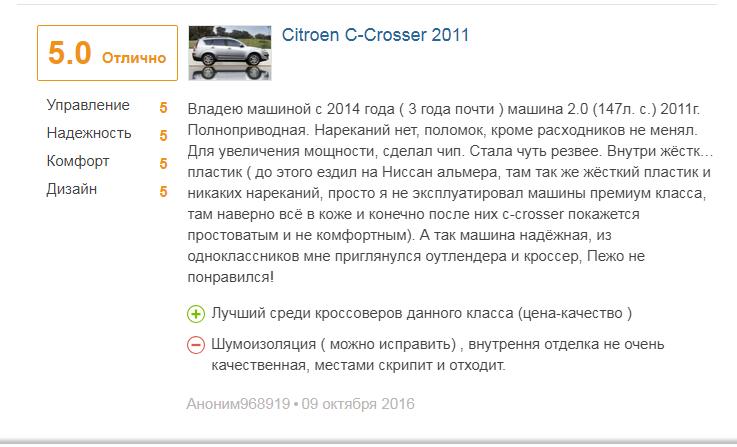 отзыво о Citroen C-Crosser