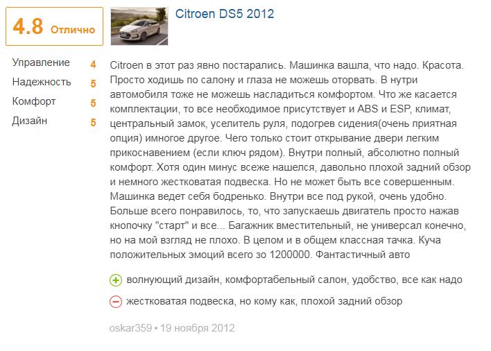 отзывов о Citroen DS5