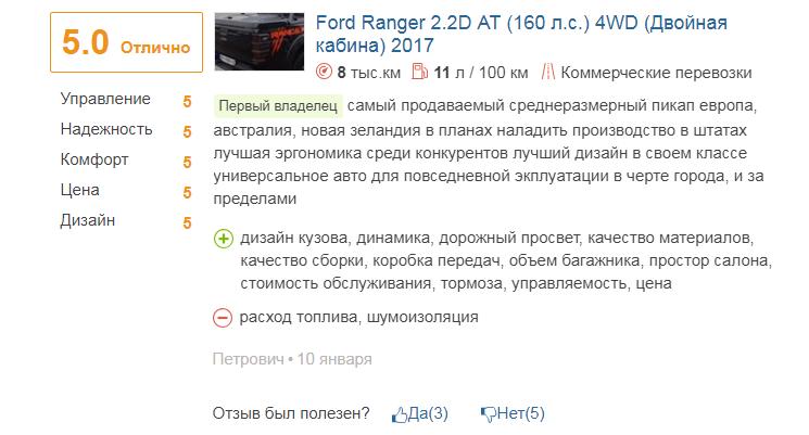 Ford Ranger 2019 года - Отзывы