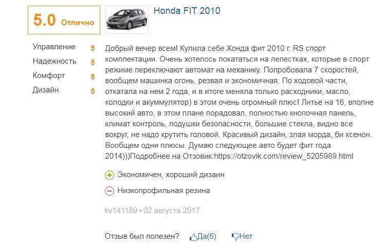 о Honda FIT