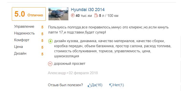 о Hyundai i30