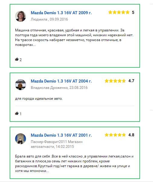 Отзывы о Mazda Demio