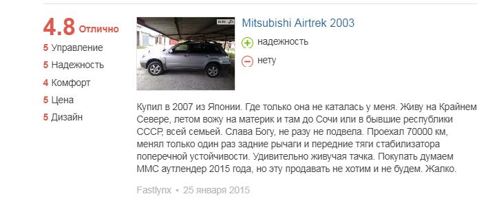 о Mitsubishi Airtrek