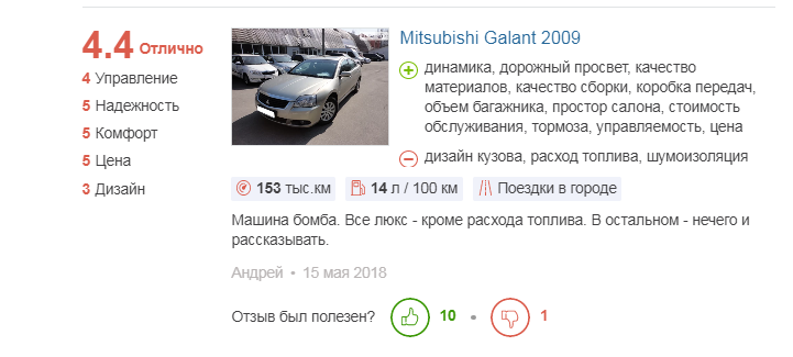 о Mitsubishi Galant