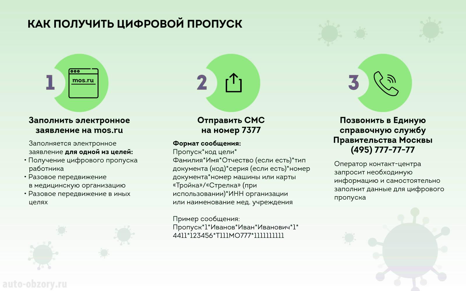 Как получить пропуск - получить QR-код для передвижения по Москве